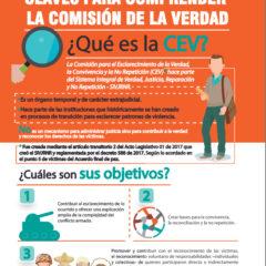 Claves para Comprender la Comisión de la Verdad (CEV)