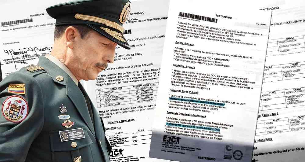 Los formatos de la discordia para duplicar las afectaciones del Ejército